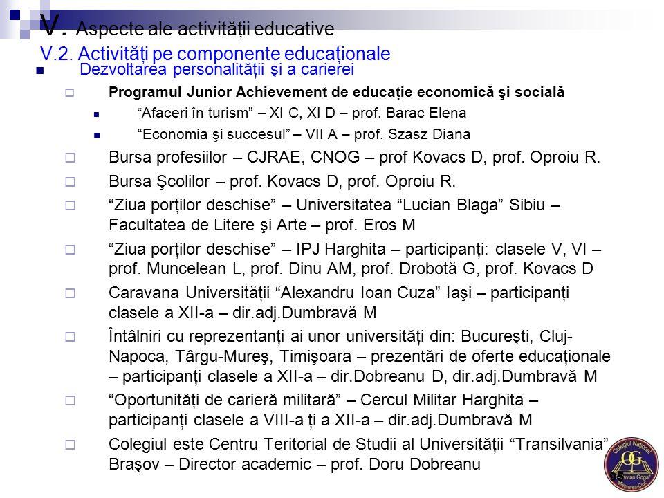 V. Aspecte ale activităţii educative V.2. Activităţi pe componente educaţionale Dezvoltarea personalităţii şi a carierei  Programul Junior Achievemen