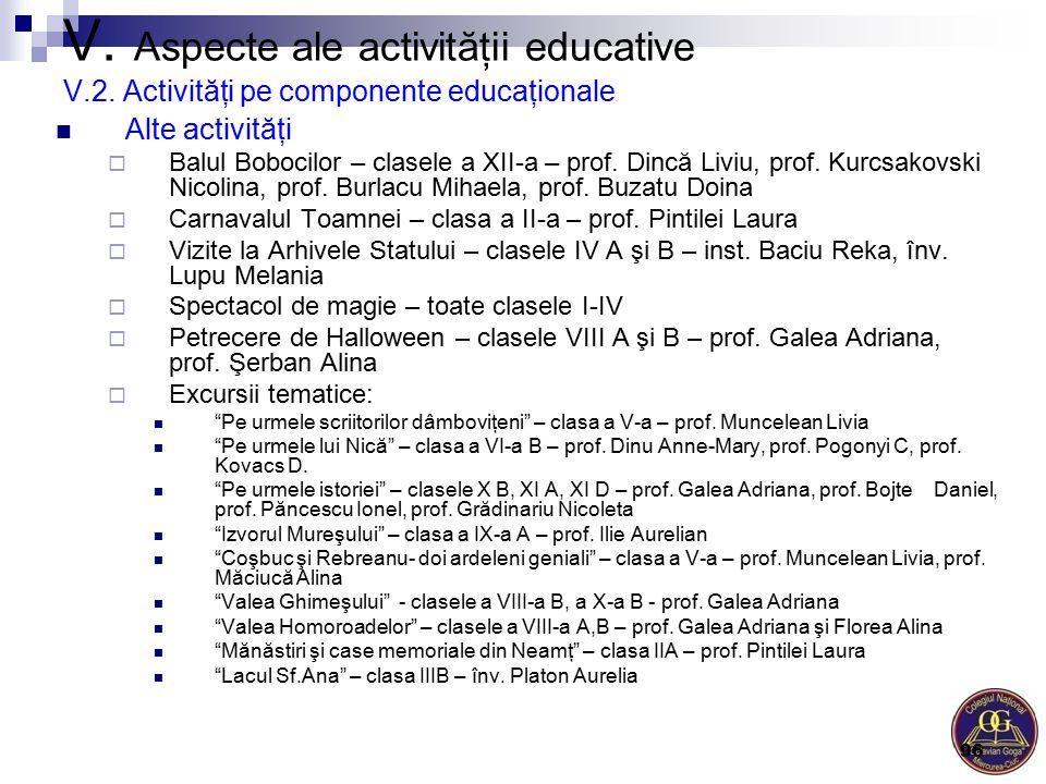 V. Aspecte ale activităţii educative V.2. Activităţi pe componente educaţionale Alte activităţi  Balul Bobocilor – clasele a XII-a – prof. Dincă Livi