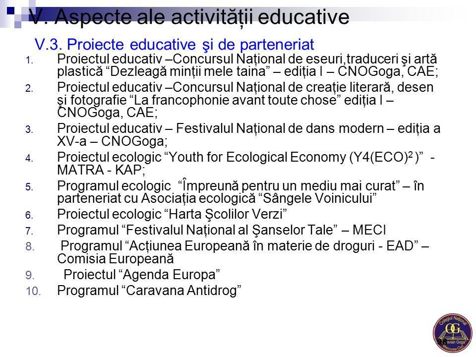 V. Aspecte ale activităţii educative V.3. Proiecte educative şi de parteneriat 1. Proiectul educativ –Concursul Naţional de eseuri,traduceri şi artă p