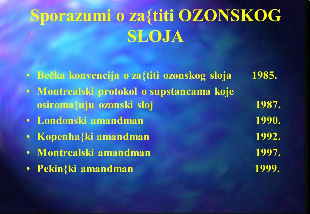 Svetski centri podataka za ozon i UV zračenje / WMO - Region VI 18 Nemačka 11 Velika Britanija 10Italija 9 Rusija 7Francuska, Norve{ka 5Portugal 4[vaj