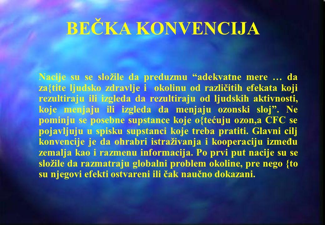 Sporazumi o za{titi OZONSKOG SLOJA Bečka konvencija o za{titi ozonskog sloja 1985. Montrealski protokol o supstancama koje osiroma{uju ozonski sloj 19
