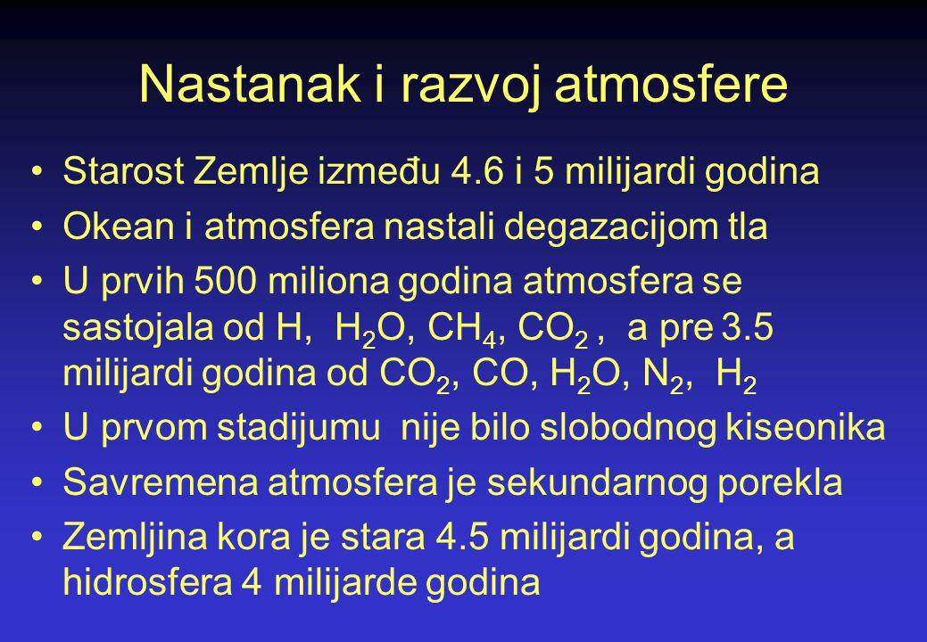Zapreminski procenti pojedinih gasova Azot 78.084% Kiseonik 20.946% Argon 0.934% CO 2 0.0324% Neon 1.818*10 -3 % Helijum 5.24*10 -4 % Metan 1.3 *10 -4