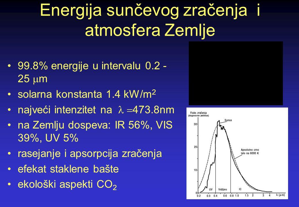 Egzosfera na visinama preko 1000km disipacija atmosfere