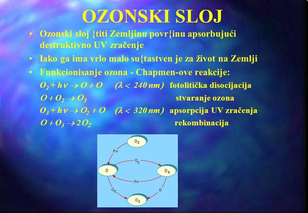 TROPOSFERSKI OZON To je jak fotohemijski oksidant koji o{tećuje gumu, plastiku ali i životinjski i biljni svet; kod čoveka o{tećuje plućno tkivo; Ozon