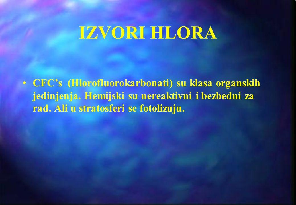 KATALITIČKE REKOMBINACIJE Hlorni (bromni) - halogeni ciklus rekombinacije Dokazan kao naru{ilac prirodnog stanja ozonskog sloja