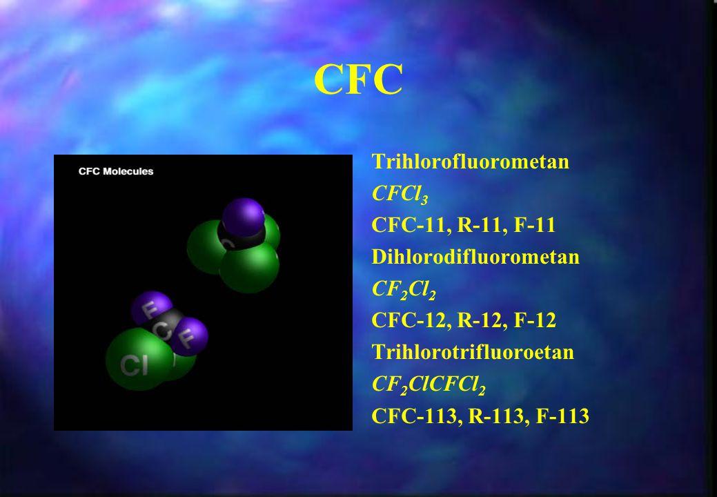 IZVORI HLORA CFC's (Hlorofluorokarbonati) su klasa organskih jedinjenja. Hemijski su nereaktivni i bezbedni za rad. Ali u stratosferi se fotolizuju.