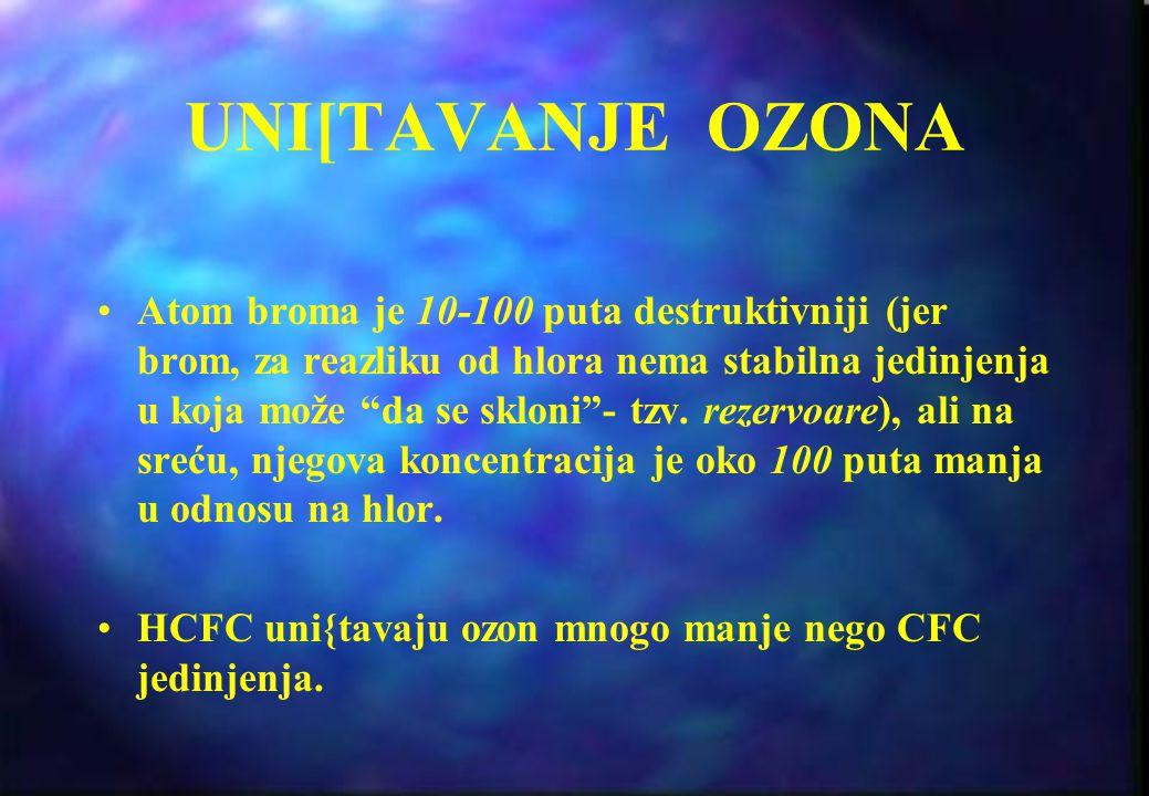 UNI[TAVANJE OZONA Mno{tvo mehanizama. Najjednostavniji: Cl + O 3  ClO + O 2 ClO + O  Cl + O 2 Neto: O 3 + O  2O 2 Atom hlora je katalizator,