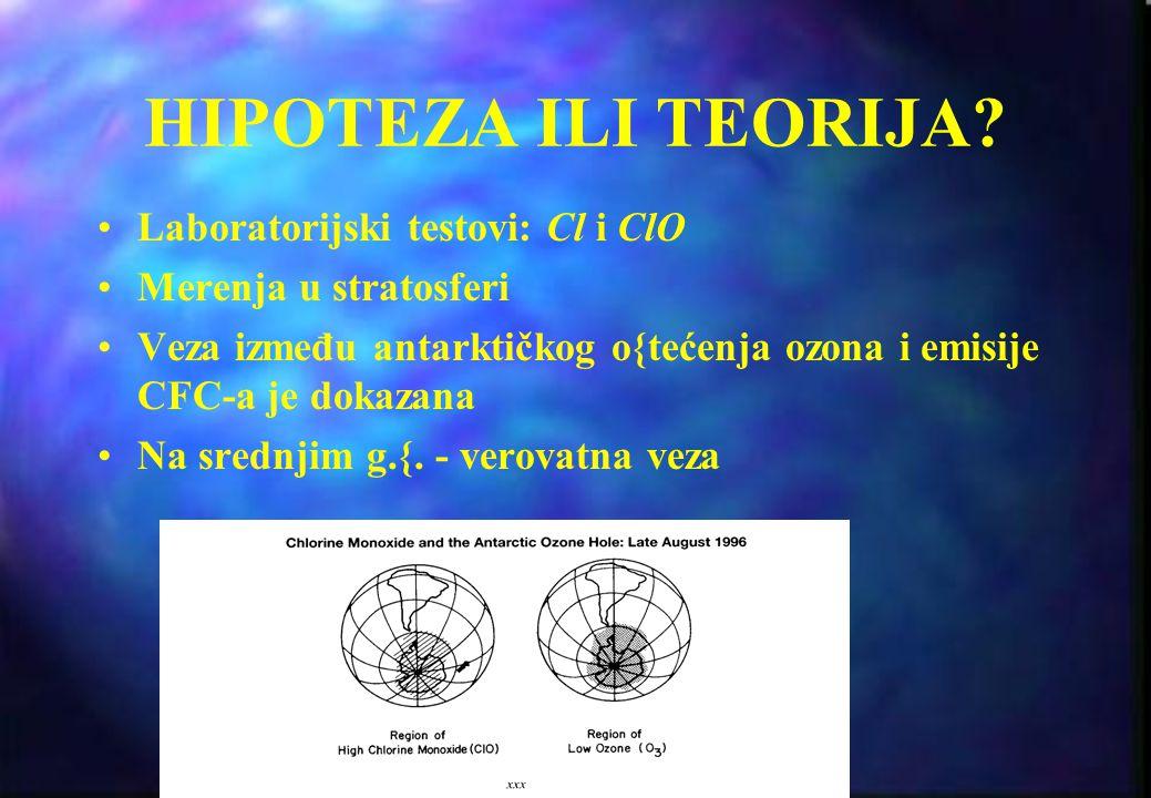 DINAMIKA HLORNIH JEDINJENJA CFC i ugljen tetrahlorid su skoro inertni u troposferi, nerastvorljivi u vodi, a vreme života im je 50-200+ godina! HCFC s
