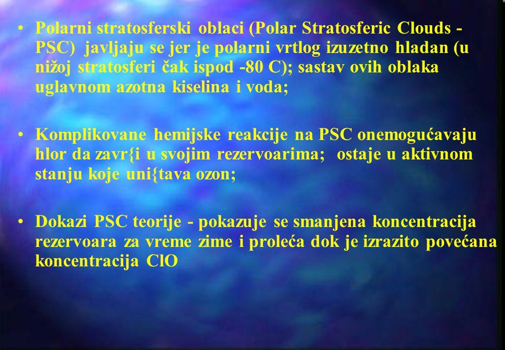"""""""PSC"""" TEORIJA Polarni vrtlog - dok se zimi stratosferski vazduh hladi zahvata ga Koriolisova sila i uspostavlja jaku zapadnu cirkulaciju oko pola; kad"""