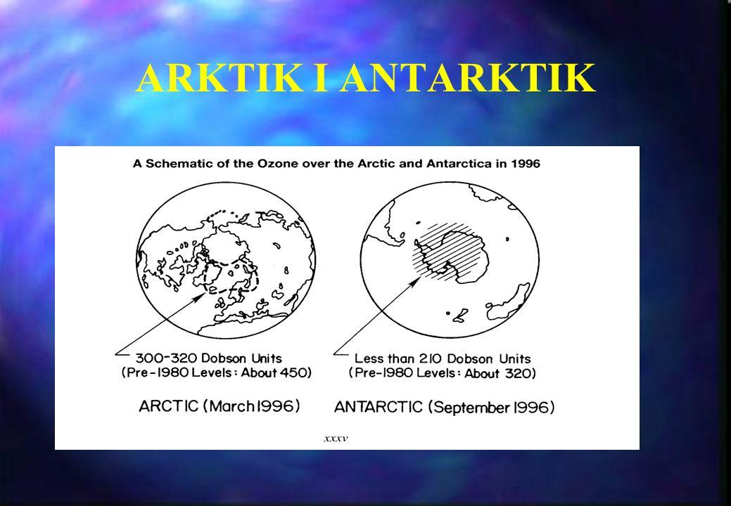 ARKTIK ? Ima li rupe na Arktiku? Vrtlog je puno slabiji, temperature su vi{e, PSC su ređi i razbijaju se ranije u proleće; ako se nastave efekti stakl