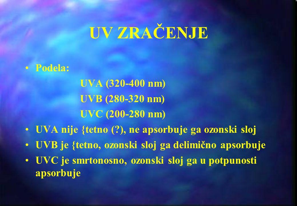 UV ZRAČENJE Spektar zračenja Sunca odgovara približno zračenju crnog tela Osvetljenost (ozračenost, irradiance) (W/m 2 ), Gustina osvetljenosti (spekt