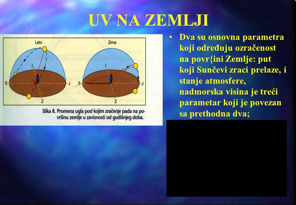 VEZA SA OZONSKIM SLOJEM Direktna veza između povećanog intenziteta UV zračenja i osiroma{enja ozonskog sloja