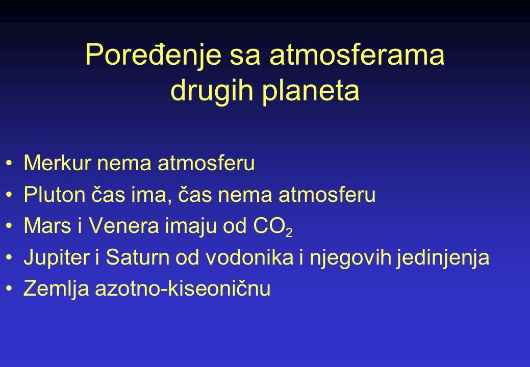 Osnovni podaci o atmosferi Zemlje Zemlja se deli na: osnovno telo hidrosferu atmosferu biosferu Masa atmosfere je 5.157*10 15 tona, a Zemlje 5.98*10 2