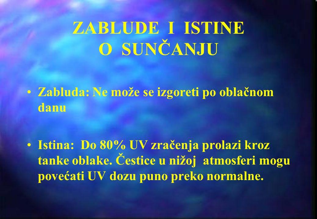ZABLUDE I ISTINE O SUNČANJU Zabluda: Ten {titi od sunca Istina: Tamni ten na koži nudi za{titu koja odgovara faktoru 4