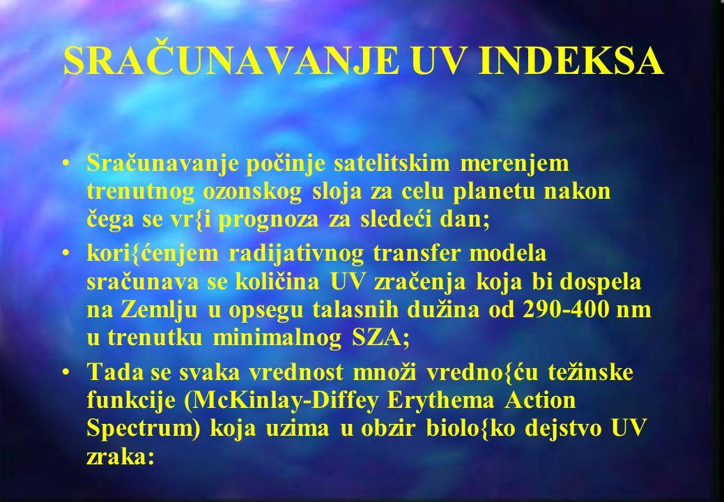 PREPORUKE ZA IZLAGANJE SUNCU (Definisale svetske organizacije pri UN ) INDEKS UVKATEGORIJAIZLAGANJE SUNCU 11 i višeEkstremnaEkstra zaštita 8 do 10Vrlo
