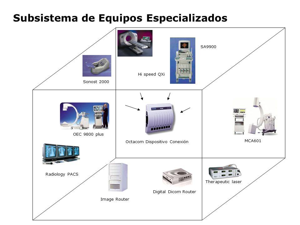 Consultorios Cardio touch EKG Dermascopio AMD 2030 Ginecologia y Obstetricia SA8000live Mamografo MXR200M AMD 2020 BT300 Dash 4000