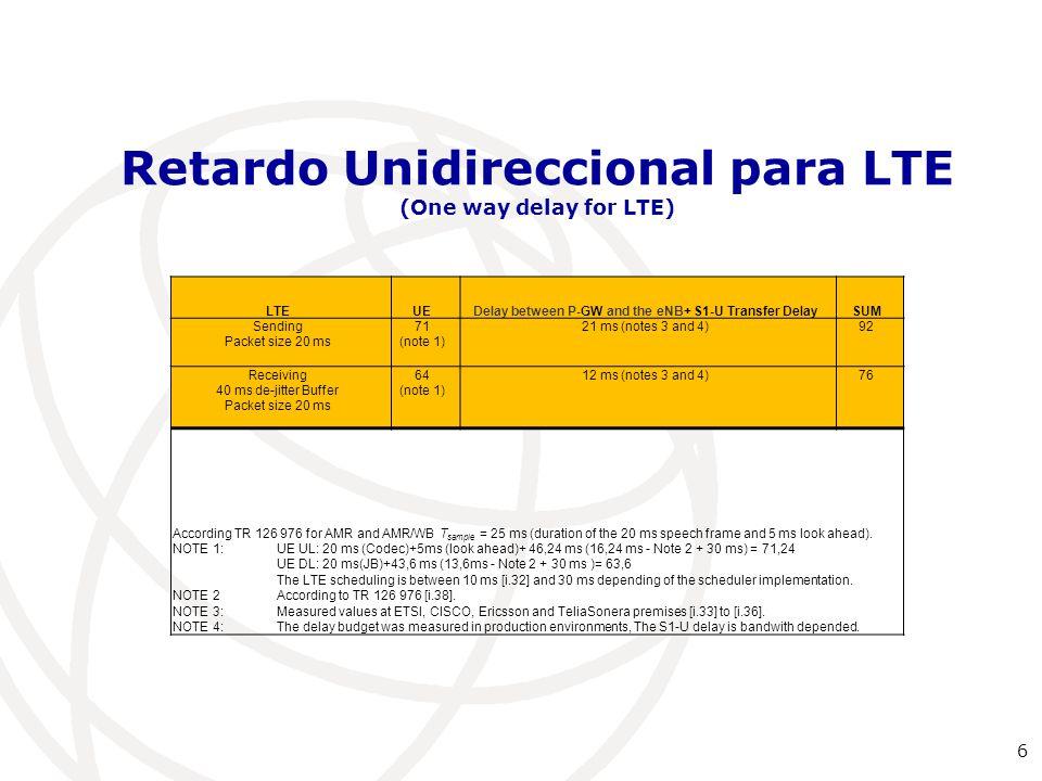 7 Análisis de latencia en el plano U (promedio estimado en el sentido descendente) de acuerdo al Retardo de Transferencia TR 125 912 y S1-U U-plane latency analysis (estimated average in downlink) according TR 125 912 and S1-U Transfer Delay StepDescriptionValue (30 % HARQ) 1eNB Processing Delay (S1-U->Uu)1 ms 2Frame Alignment1,022 ms 3TTI for DL DATA PACKET0,675 ms 4HARQ Retransmission0,3 * 5 ms 5UE Processing Delay1 ms 6S1-U Transfer Delay and aGW7 ms (Note) Total one way delay12,2 ms NOTE:The delay budget was measured in production environments, The S1-U delay is bandwith depended.
