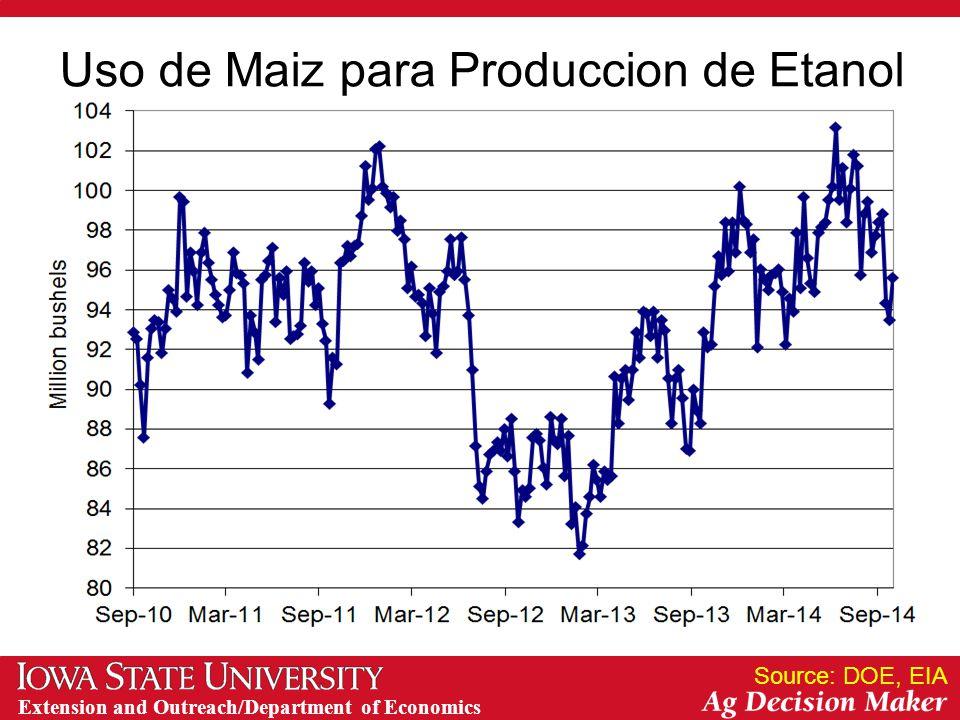 Extension and Outreach/Department of Economics Uso de Maiz para Produccion de Etanol Source: DOE, EIA