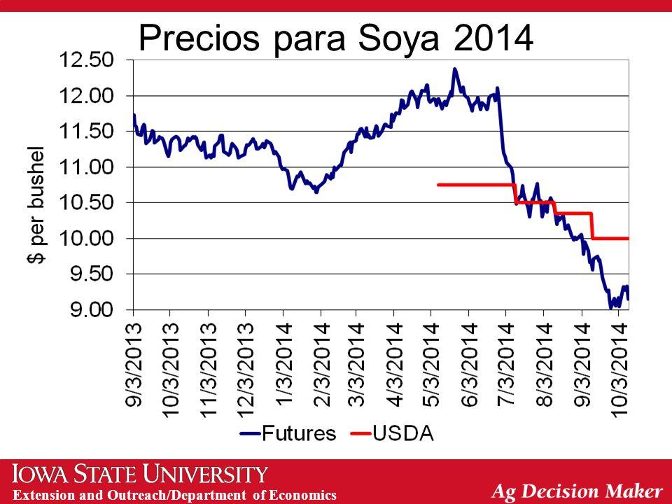 Extension and Outreach/Department of Economics Precios para Soya 2014