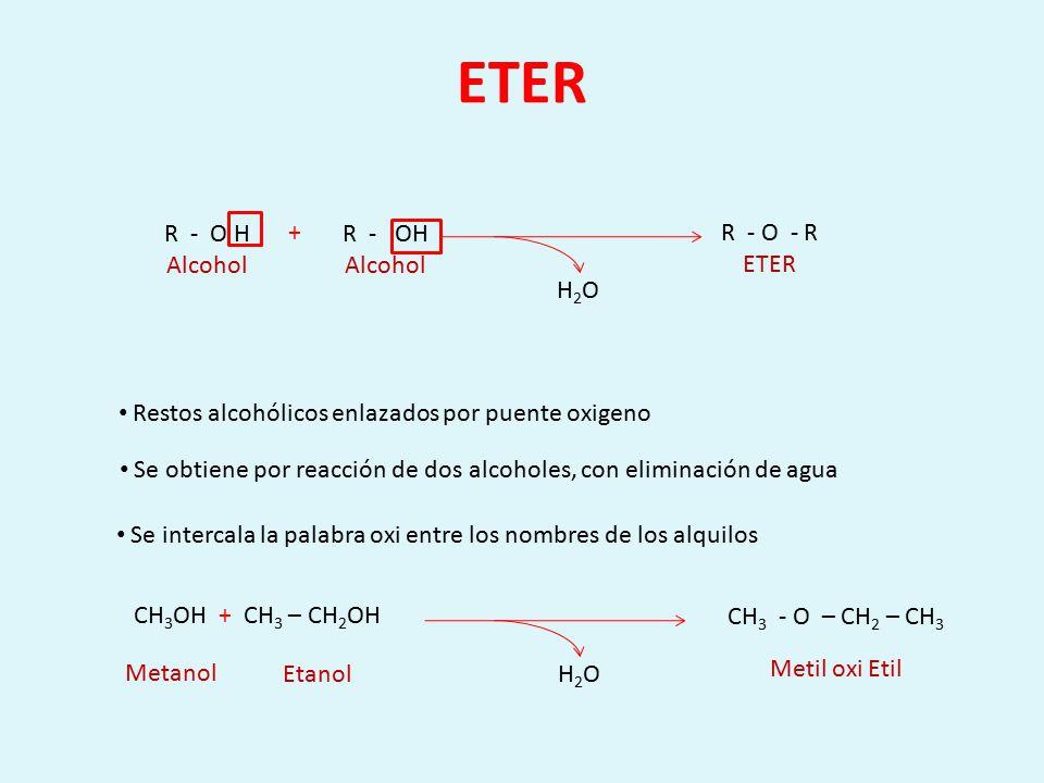 Epóxido H2OH2O CH 2 O O Éter cíclico, por reacciones intramoleculares de dos grupos oxidrilo CH 2 OH – CH 2 – CH 2 – CH 2 – CH 2 OH