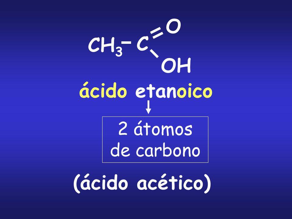 CH 3 C O OH ácido etanoico (ácido acético) 2 átomos de carbono