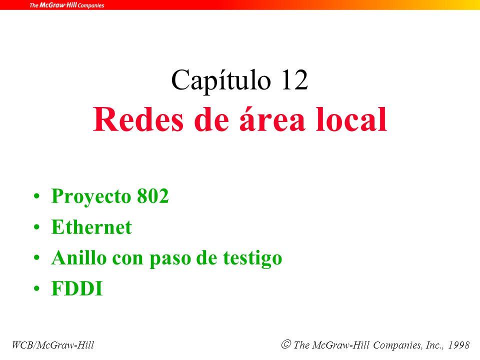 Capítulo 12 Redes de área local Proyecto 802 Ethernet Anillo con paso de testigo FDDI WCB/McGraw-Hill  The McGraw-Hill Companies, Inc., 1998