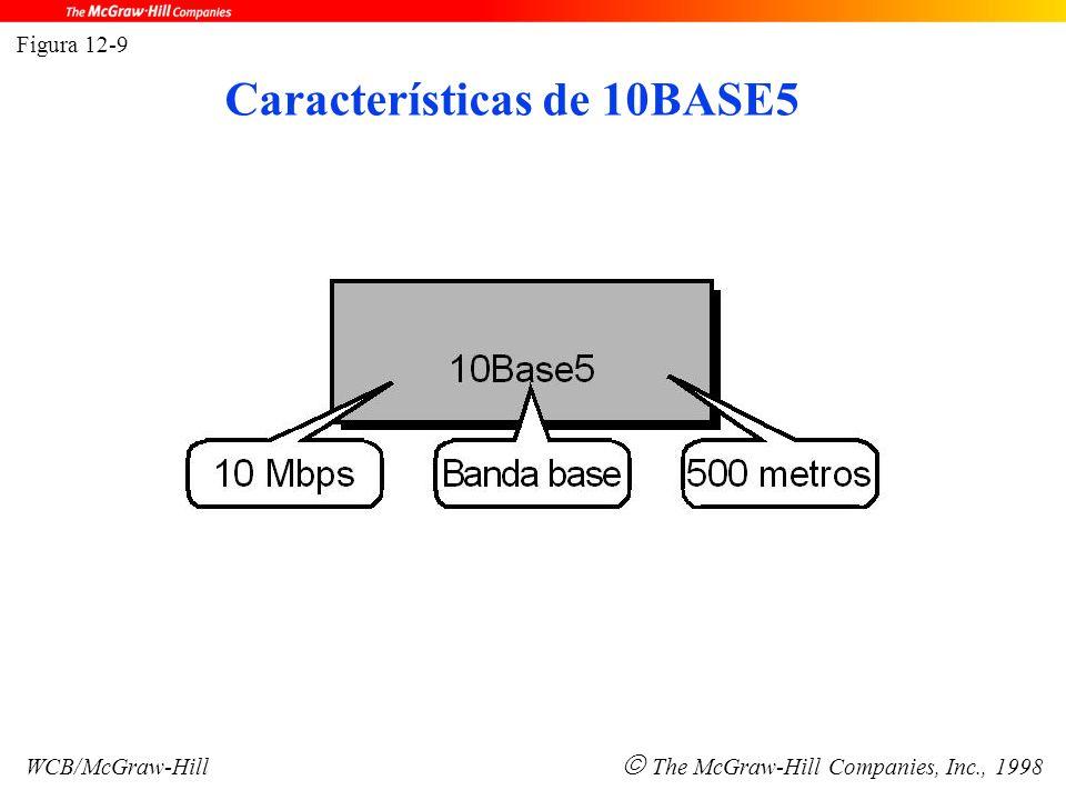 Figura 12-9 WCB/McGraw-Hill  The McGraw-Hill Companies, Inc., 1998 Características de 10BASE5