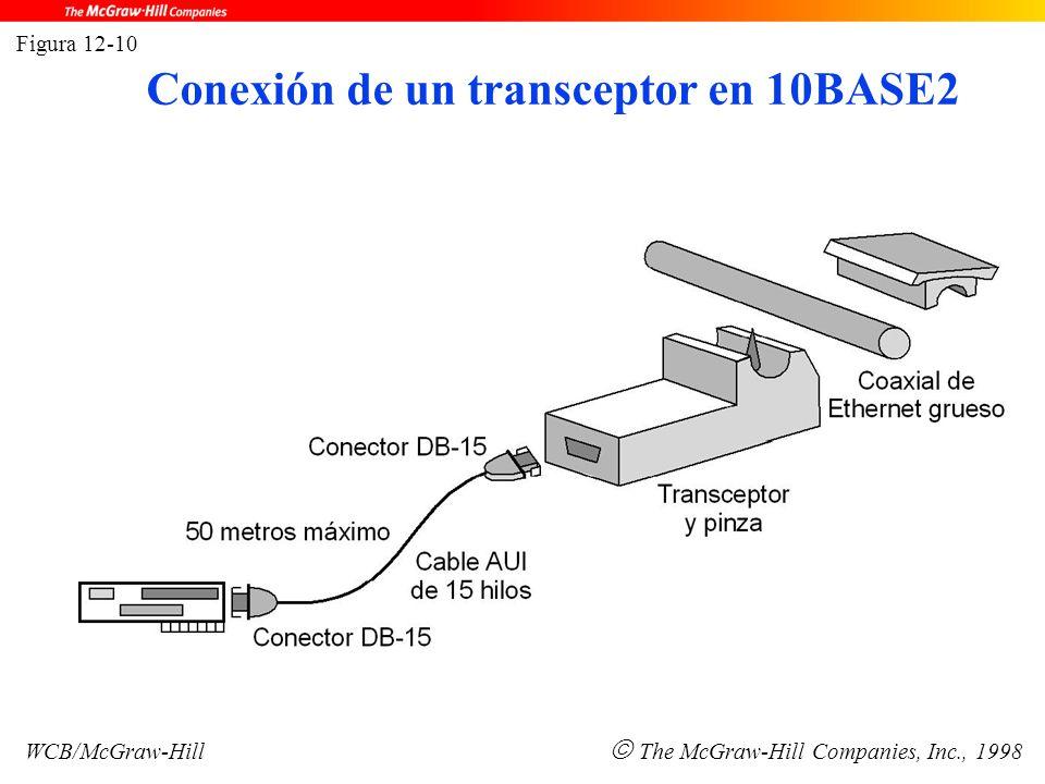 Figura 12-10 WCB/McGraw-Hill  The McGraw-Hill Companies, Inc., 1998 Conexión de un transceptor en 10BASE2