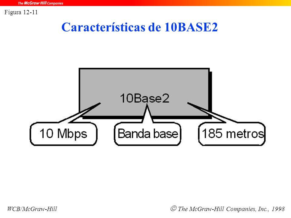 Figura 12-11 WCB/McGraw-Hill  The McGraw-Hill Companies, Inc., 1998 Características de 10BASE2