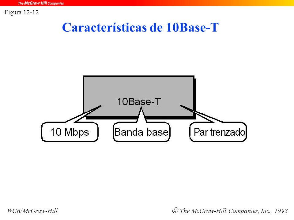 Figura 12-12 WCB/McGraw-Hill  The McGraw-Hill Companies, Inc., 1998 Características de 10Base-T