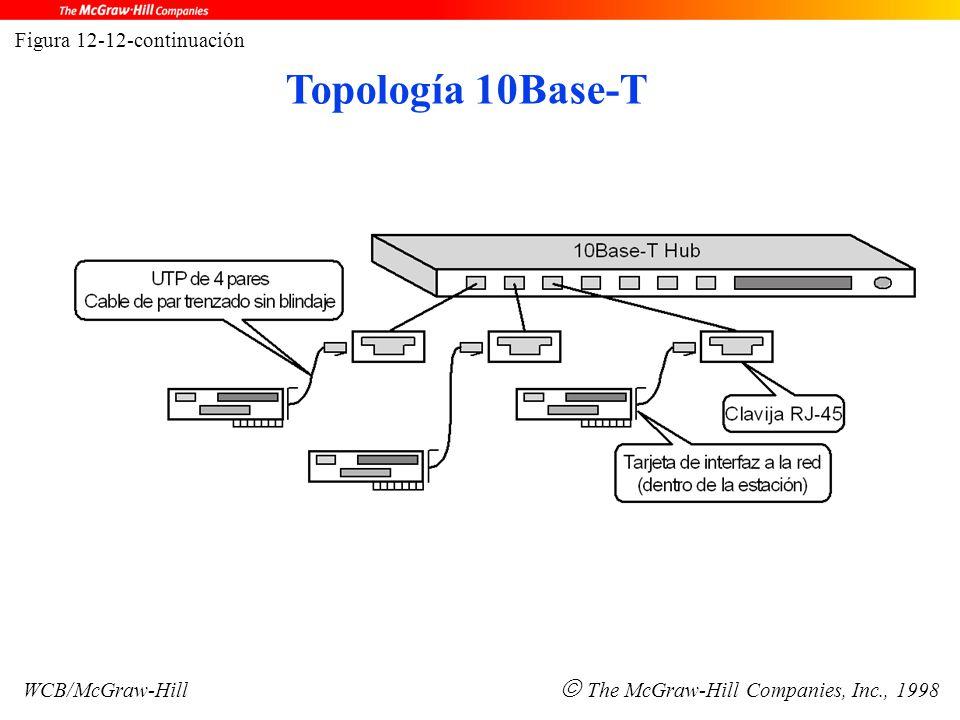 Figura 12-12-continuación WCB/McGraw-Hill  The McGraw-Hill Companies, Inc., 1998 Topología 10Base-T