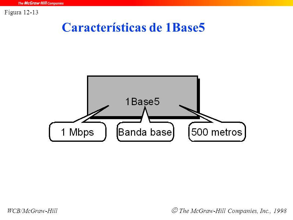 Figura 12-13 WCB/McGraw-Hill  The McGraw-Hill Companies, Inc., 1998 Características de 1Base5