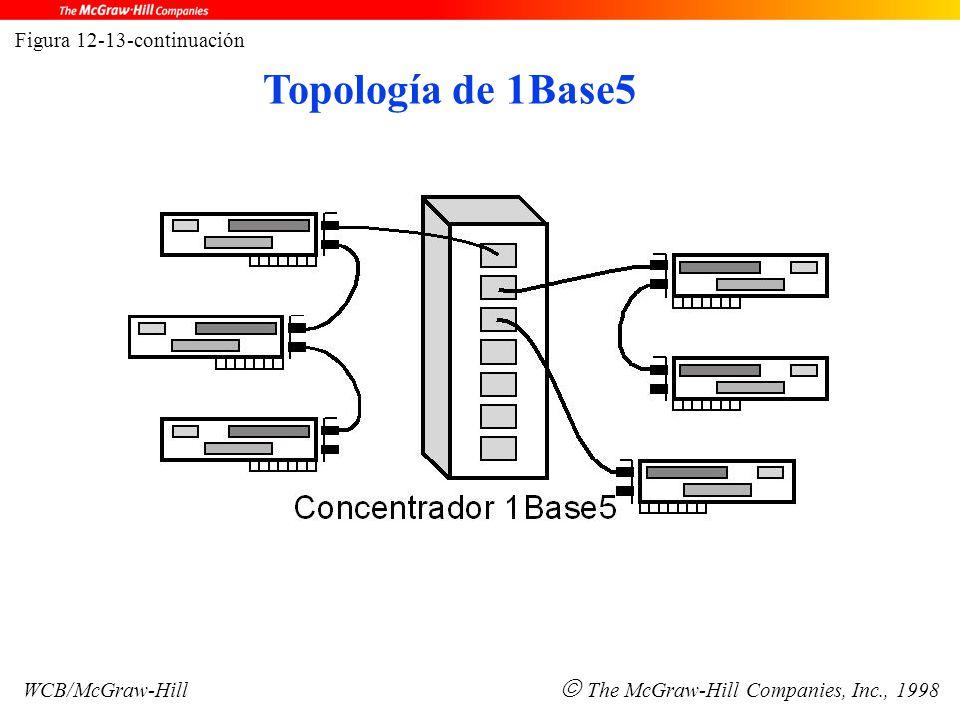 Figura 12-13-continuación WCB/McGraw-Hill  The McGraw-Hill Companies, Inc., 1998 Topología de 1Base5