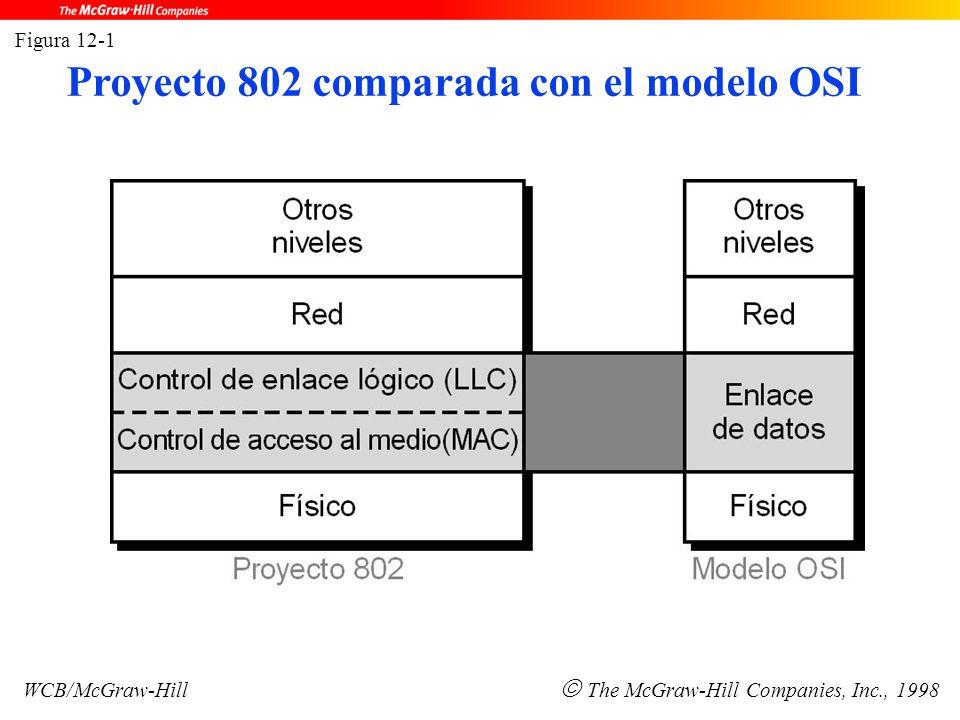 Figura 12-1 WCB/McGraw-Hill  The McGraw-Hill Companies, Inc., 1998 Proyecto 802 comparada con el modelo OSI