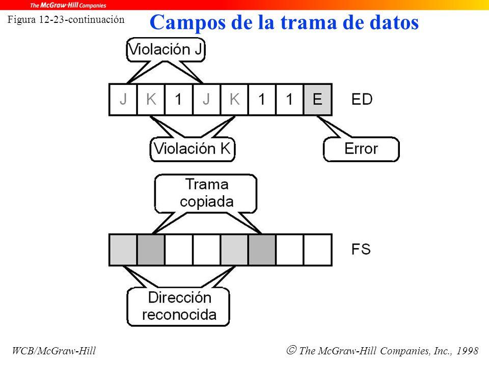 Figura 12-23-continuación WCB/McGraw-Hill  The McGraw-Hill Companies, Inc., 1998 Campos de la trama de datos
