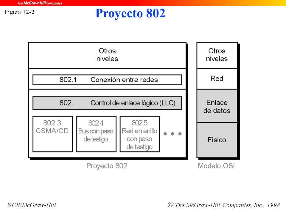Figura 12-2 WCB/McGraw-Hill  The McGraw-Hill Companies, Inc., 1998 Proyecto 802