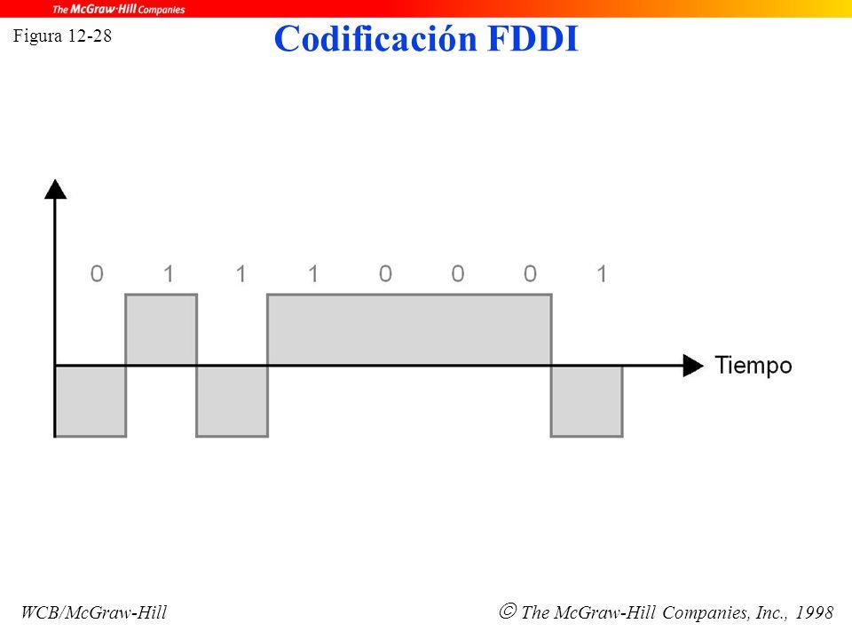 Figura 12-28 WCB/McGraw-Hill  The McGraw-Hill Companies, Inc., 1998 Codificación FDDI