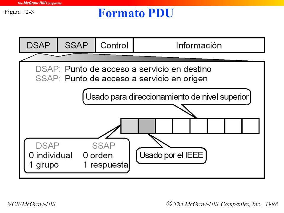 Figura 12-3 WCB/McGraw-Hill  The McGraw-Hill Companies, Inc., 1998 Formato PDU