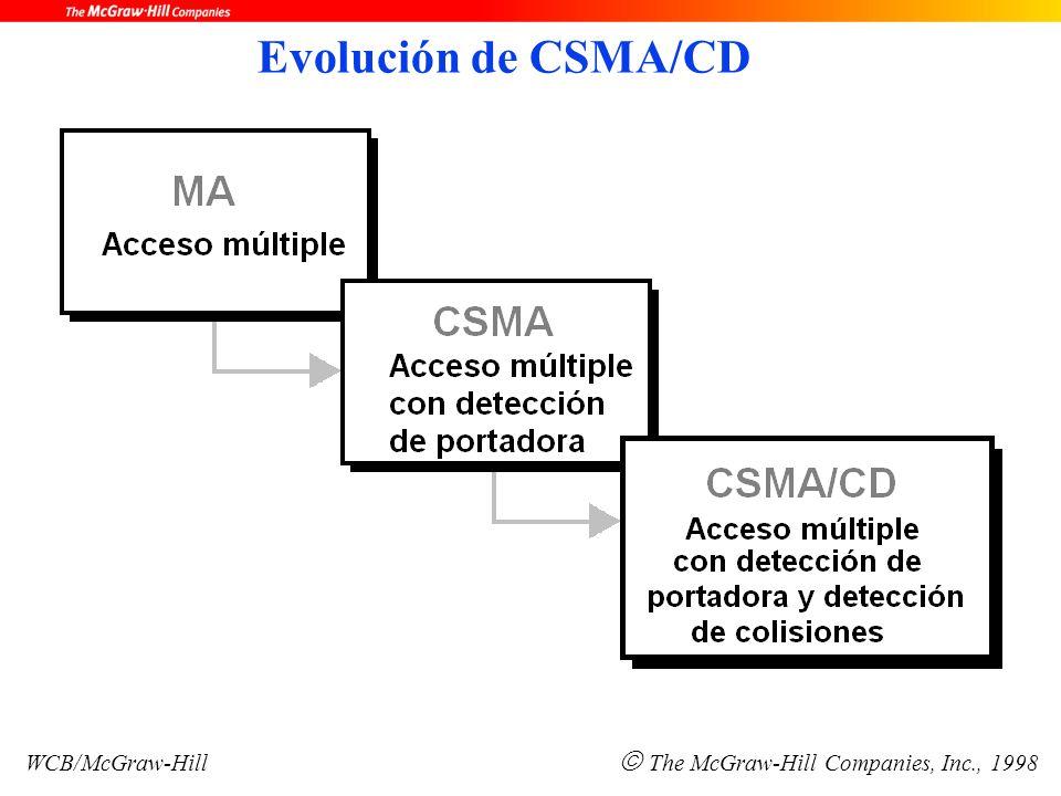 WCB/McGraw-Hill  The McGraw-Hill Companies, Inc., 1998 Evolución de CSMA/CD