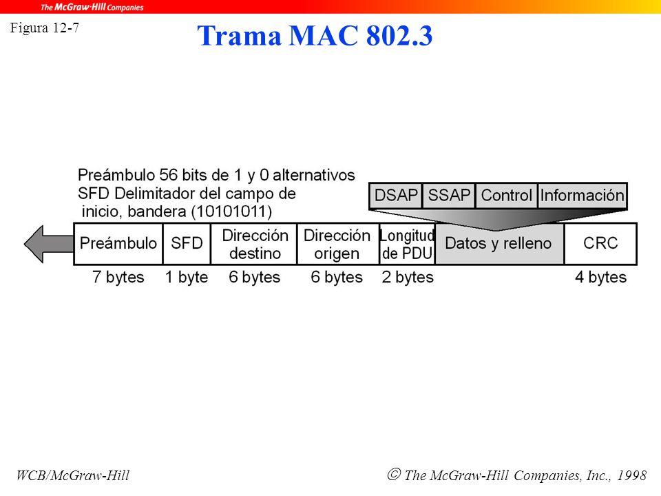 Figura 12-7 WCB/McGraw-Hill  The McGraw-Hill Companies, Inc., 1998 Trama MAC 802.3