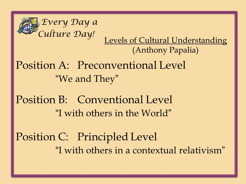 "Levels of Cultural Understanding (Anthony Papalia) Position A: Preconventional Level ""We and They"" Position B: Conventional Level ""I with others in th"
