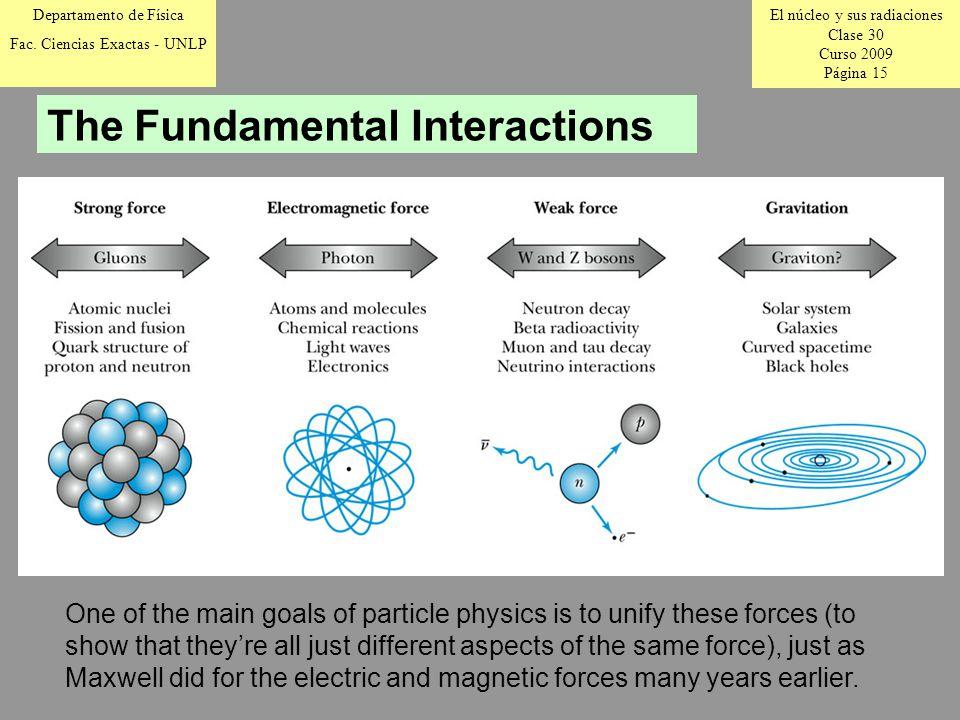 El núcleo y sus radiaciones Clase 30 Curso 2009 Página 15 Departamento de Física Fac.