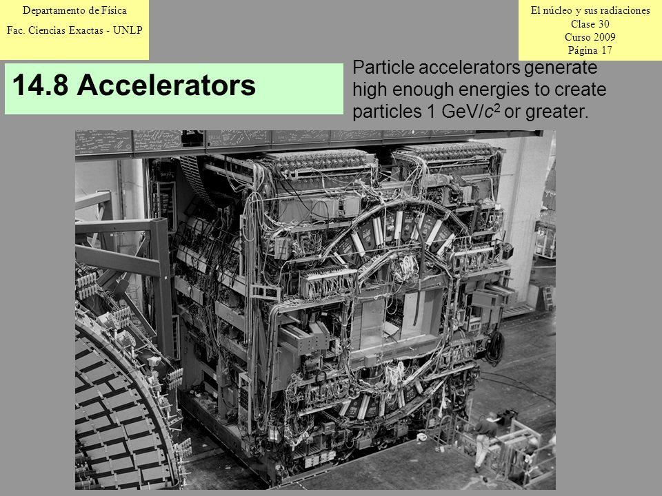 El núcleo y sus radiaciones Clase 30 Curso 2009 Página 17 Departamento de Física Fac.