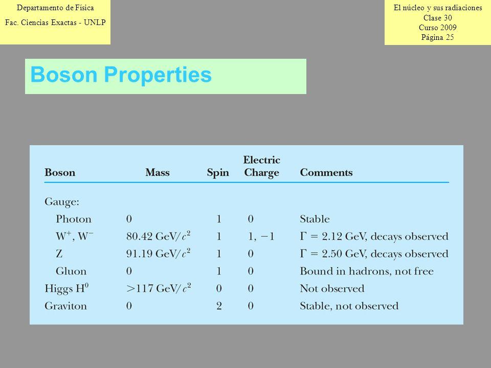 El núcleo y sus radiaciones Clase 30 Curso 2009 Página 25 Departamento de Física Fac.