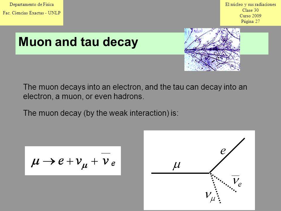 El núcleo y sus radiaciones Clase 30 Curso 2009 Página 27 Departamento de Física Fac.