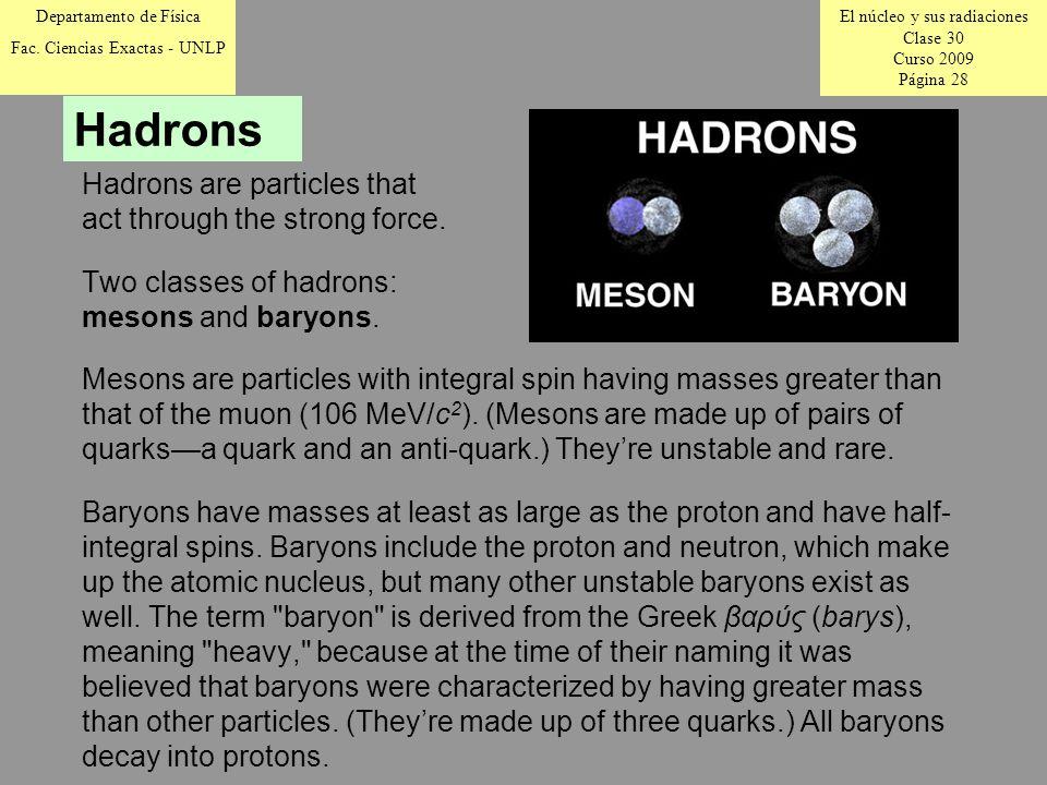 El núcleo y sus radiaciones Clase 30 Curso 2009 Página 28 Departamento de Física Fac.