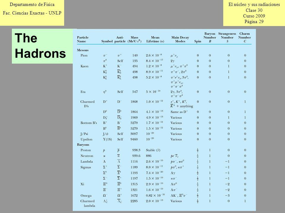 El núcleo y sus radiaciones Clase 30 Curso 2009 Página 29 Departamento de Física Fac.