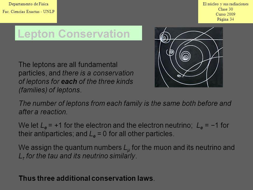 El núcleo y sus radiaciones Clase 30 Curso 2009 Página 34 Departamento de Física Fac.