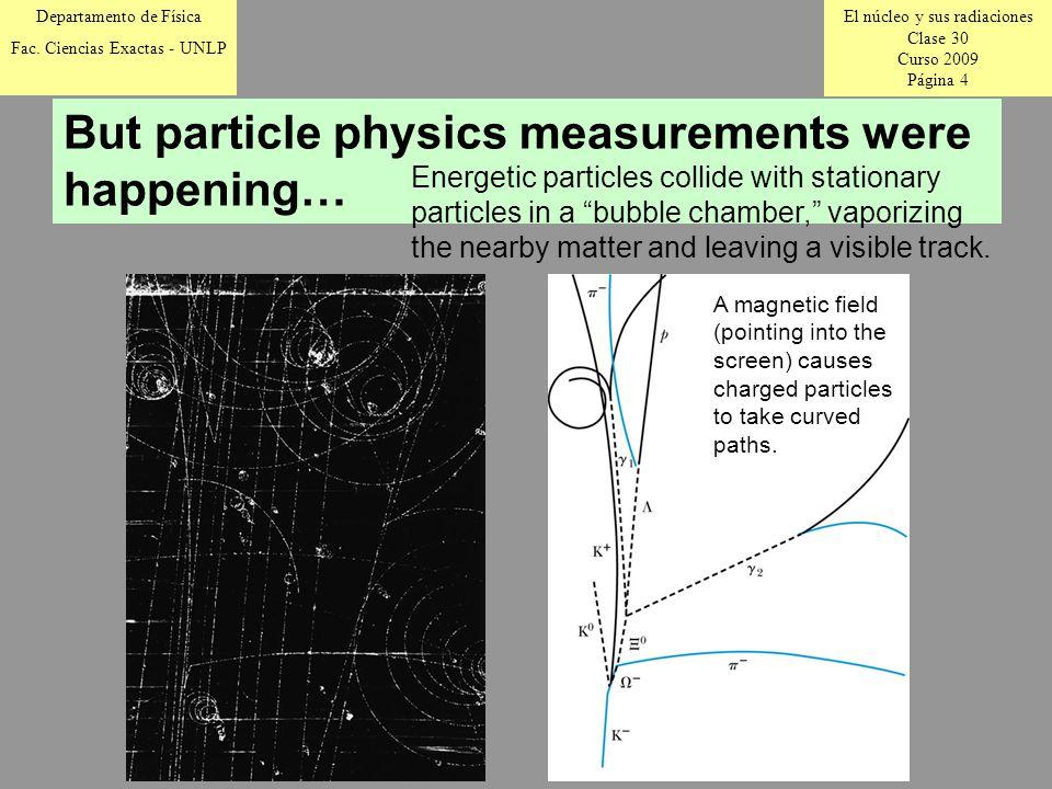 El núcleo y sus radiaciones Clase 30 Curso 2009 Página 4 Departamento de Física Fac.
