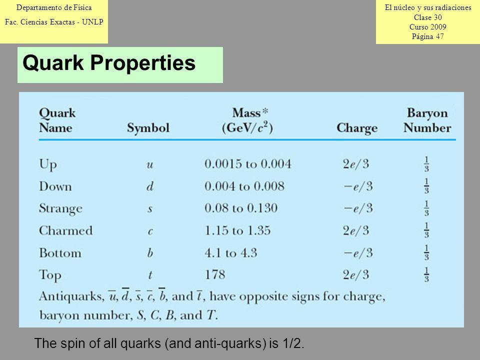 El núcleo y sus radiaciones Clase 30 Curso 2009 Página 47 Departamento de Física Fac.